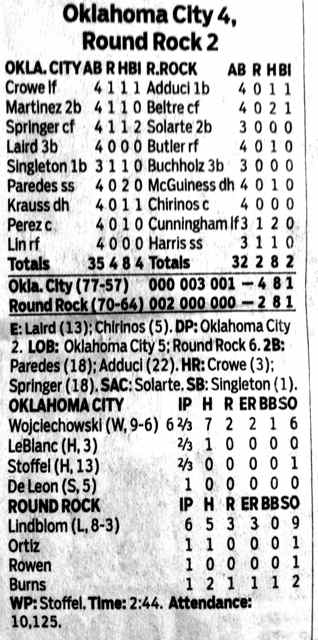 http://zhurnaly.com/images/Round_Rock_Express_2013-08-23_box_score.jpg