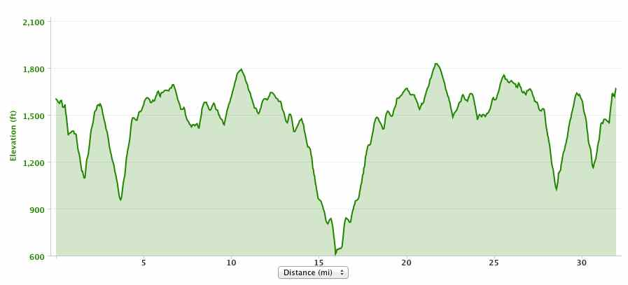 http://zhurnaly.com/images/running/Catoctin_50k_2013_GPS_elevation_profile.jpg